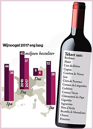 maak uw eigen wijn etiket